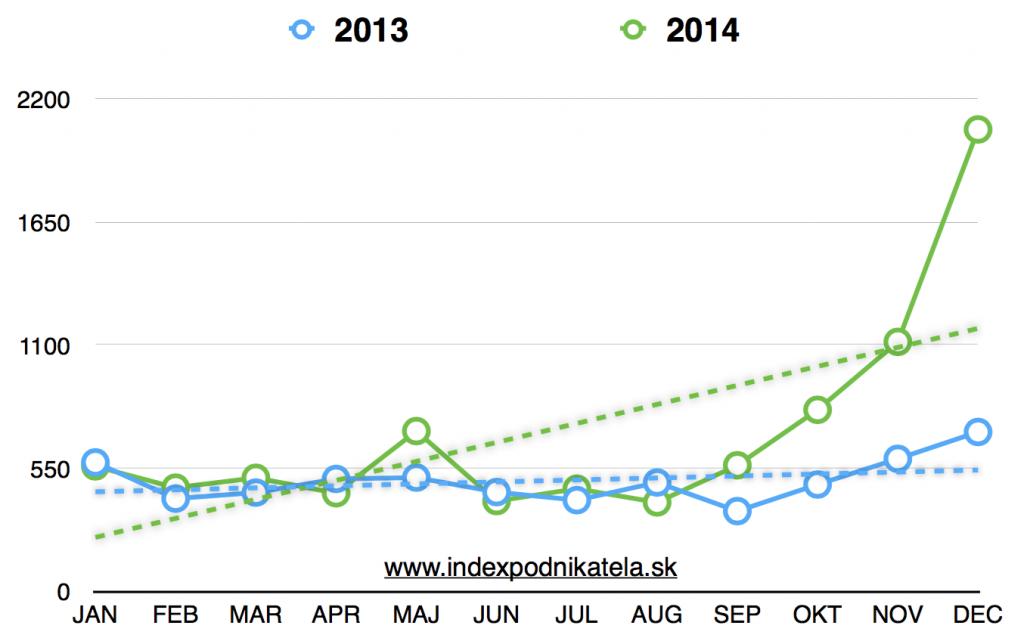 RusenieSpolocnosti-2013-2014